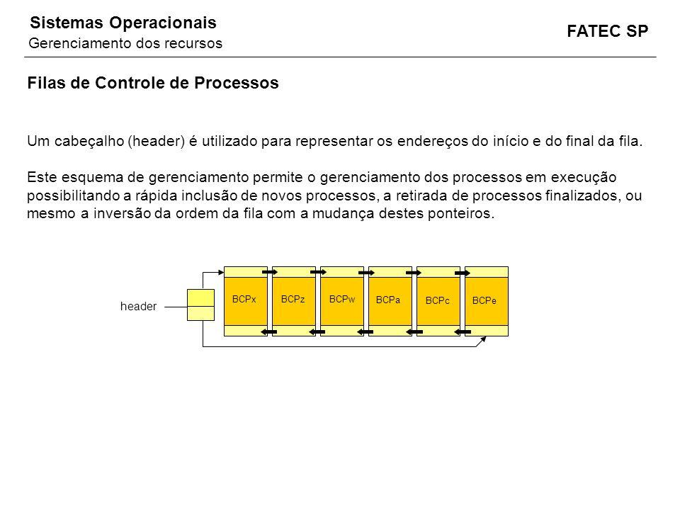 Filas de Controle de Processos
