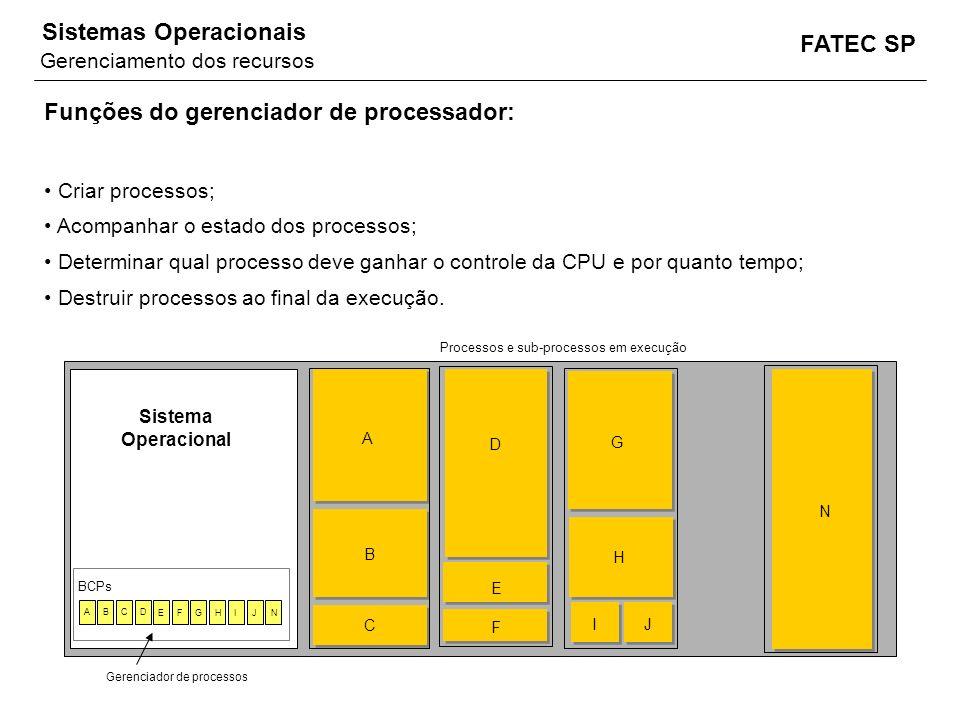 Funções do gerenciador de processador: