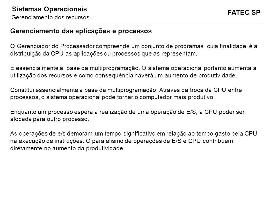 Gerenciamento das aplicações e processos