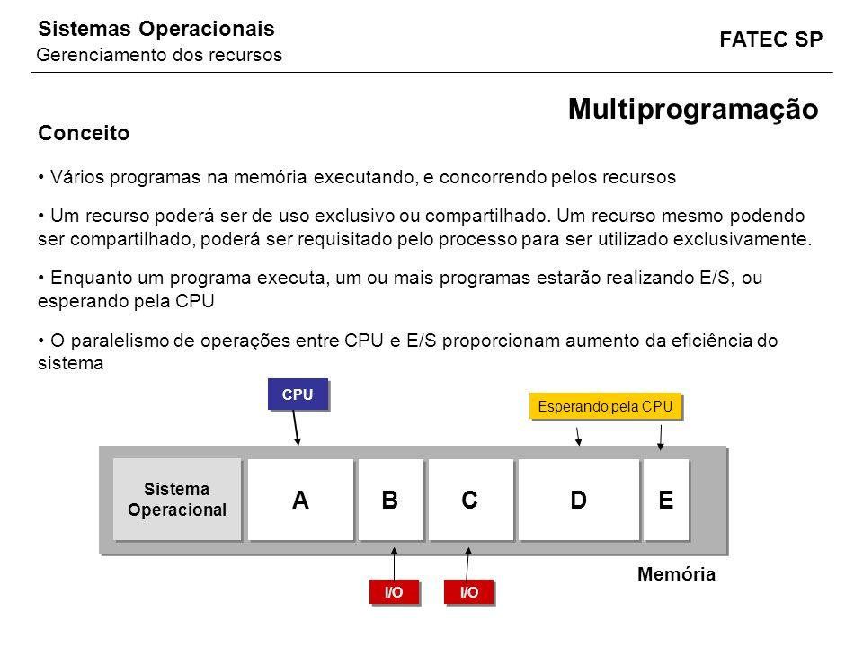 Multiprogramação A B C D E Conceito Gerenciamento dos recursos