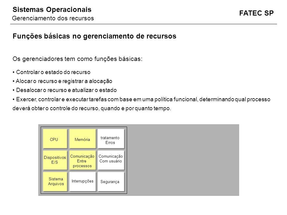 Funções básicas no gerenciamento de recursos