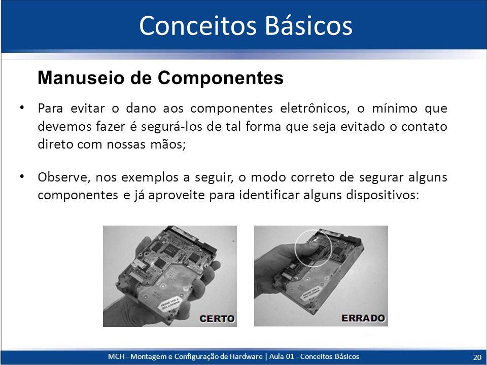 Conceitos Básicos Manuseio de Componentes