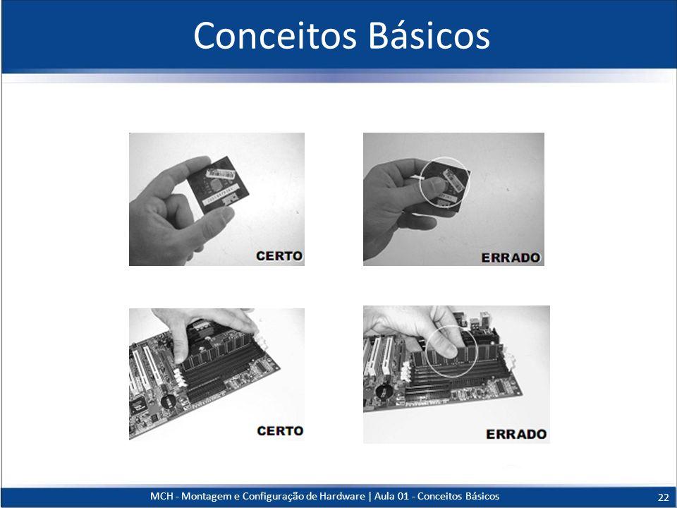 Conceitos Básicos MCH - Montagem e Configuração de Hardware | Aula 01 - Conceitos Básicos