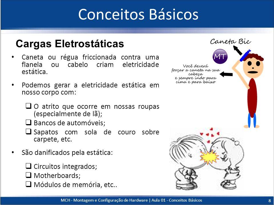 Conceitos Básicos Cargas Eletrostáticas