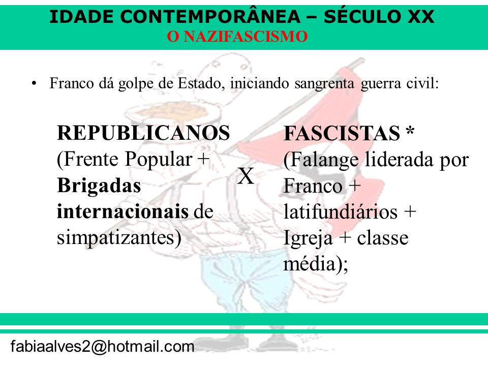 X Franco dá golpe de Estado, iniciando sangrenta guerra civil: