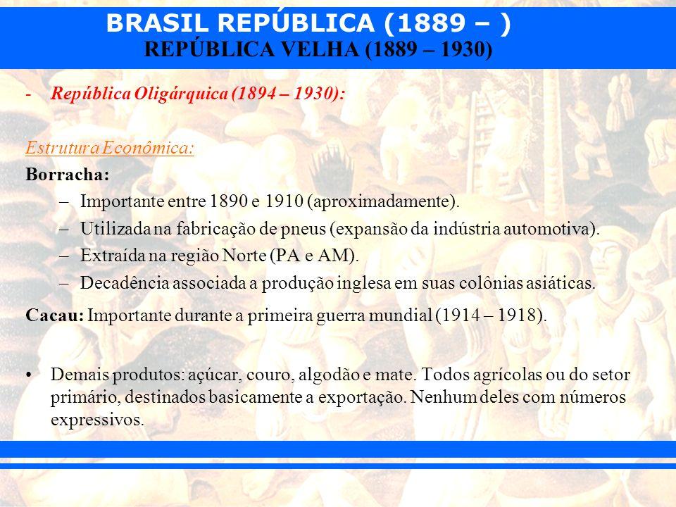 República Oligárquica (1894 – 1930):