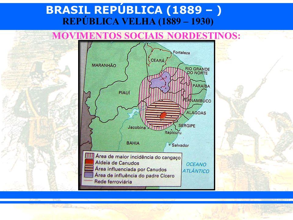 MOVIMENTOS SOCIAIS NORDESTINOS: