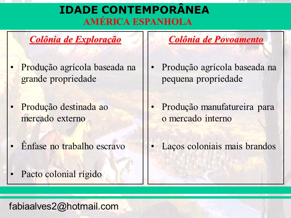 Colônia de Exploração Produção agrícola baseada na grande propriedade. Produção destinada ao mercado externo.