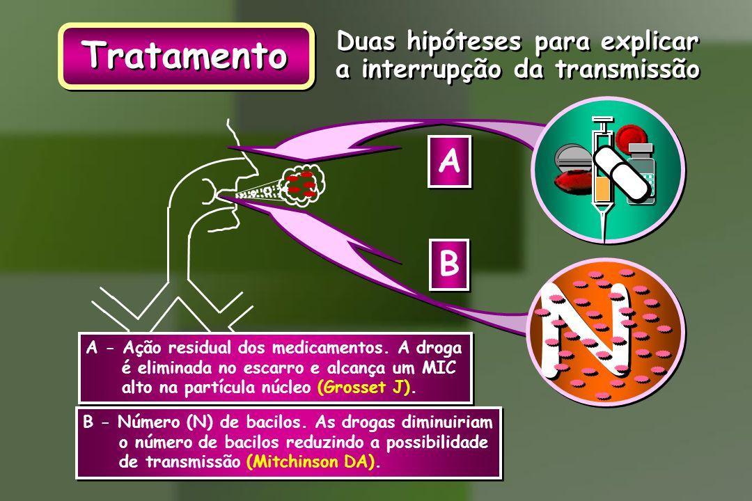 Duas hipóteses para explicar a interrupção da transmissão
