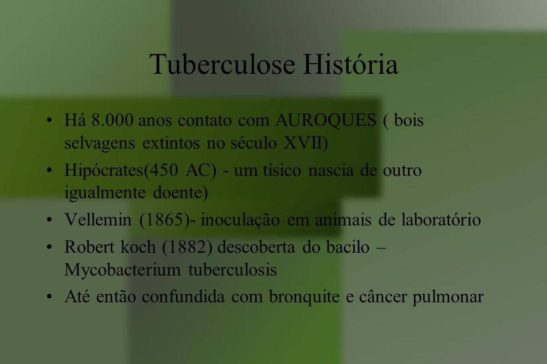 Tuberculose História Há 8.000 anos contato com AUROQUES ( bois selvagens extintos no século XVII)