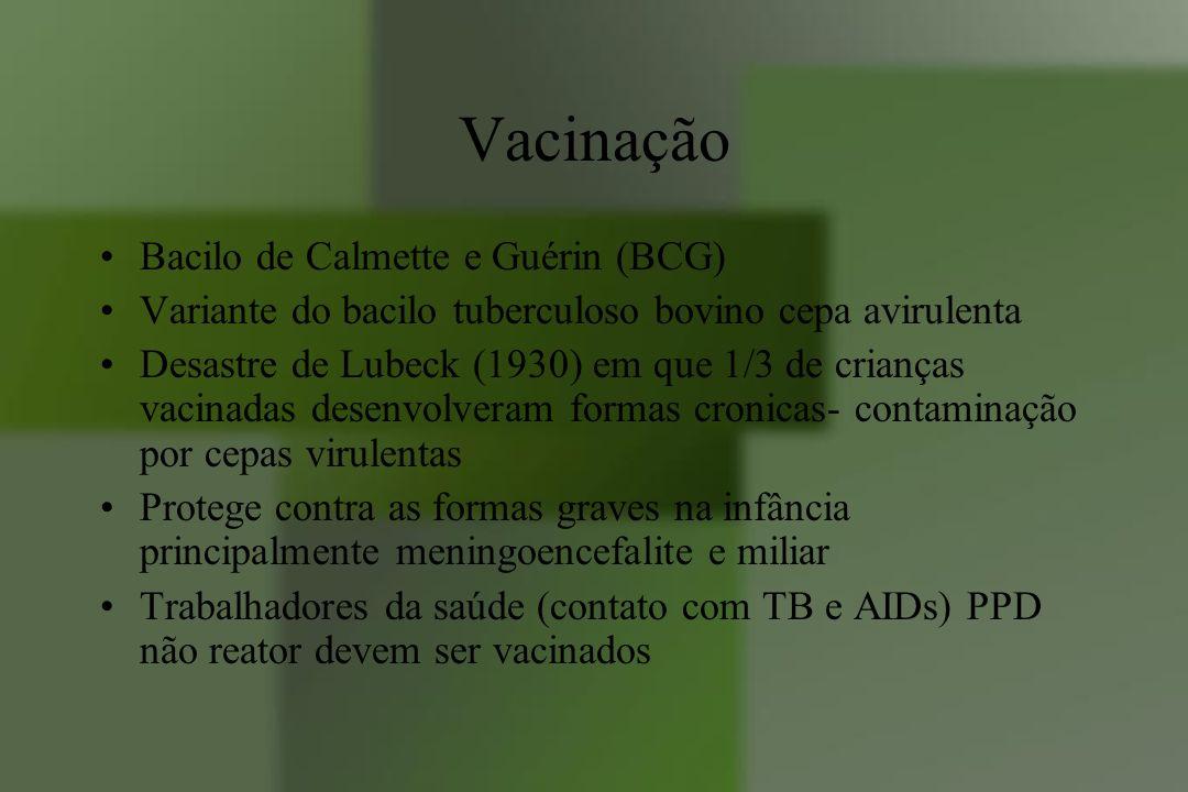 Vacinação Bacilo de Calmette e Guérin (BCG)