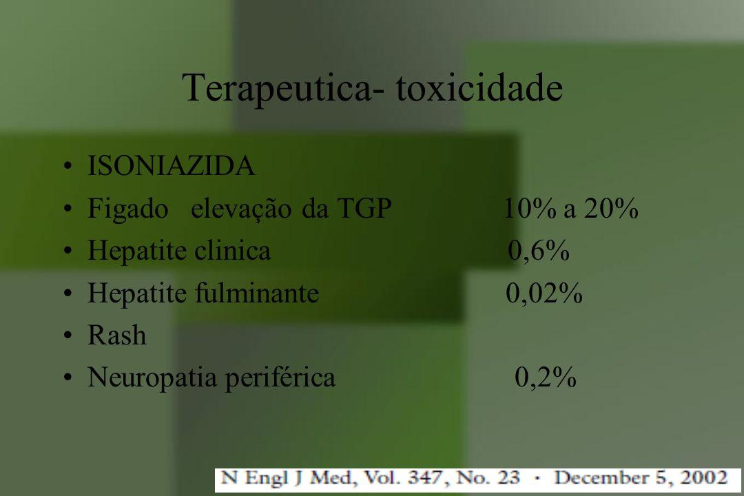 Terapeutica- toxicidade