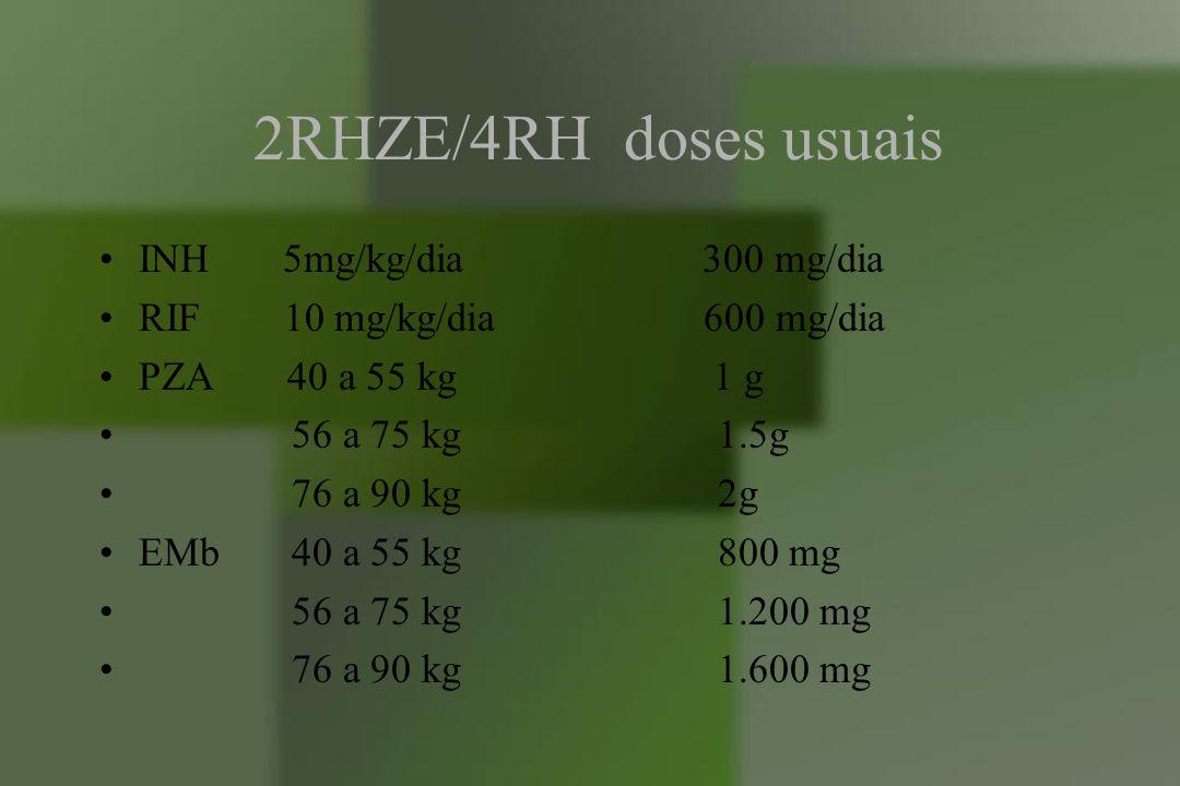 2RHZE/4RH doses usuais INH 5mg/kg/dia 300 mg/dia