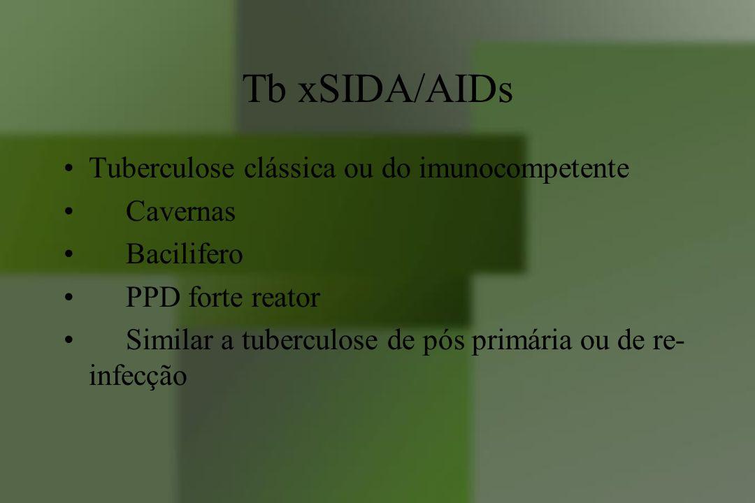 Tb xSIDA/AIDs Tuberculose clássica ou do imunocompetente Cavernas