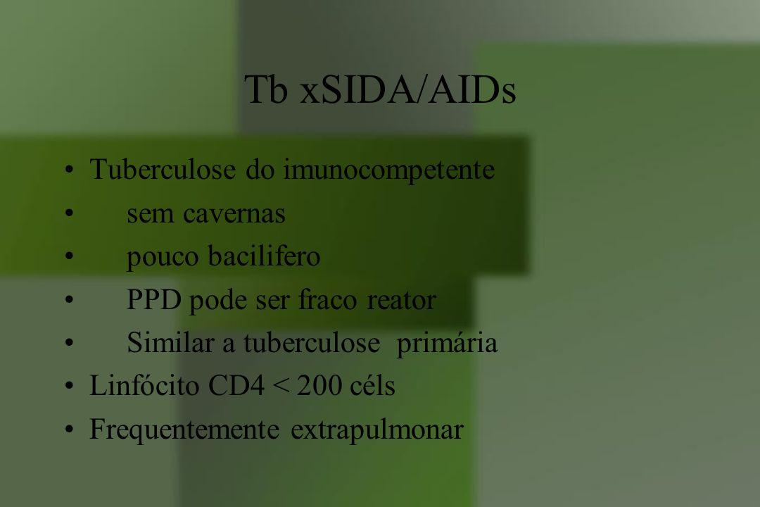 Tb xSIDA/AIDs Tuberculose do imunocompetente sem cavernas