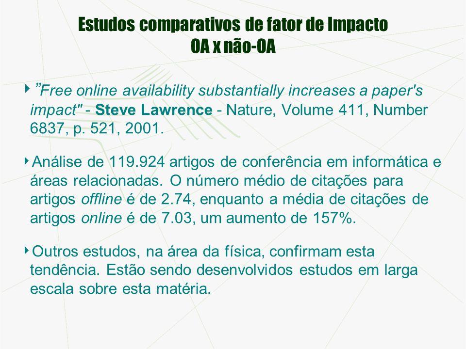Estudos comparativos de fator de Impacto OA x não-OA
