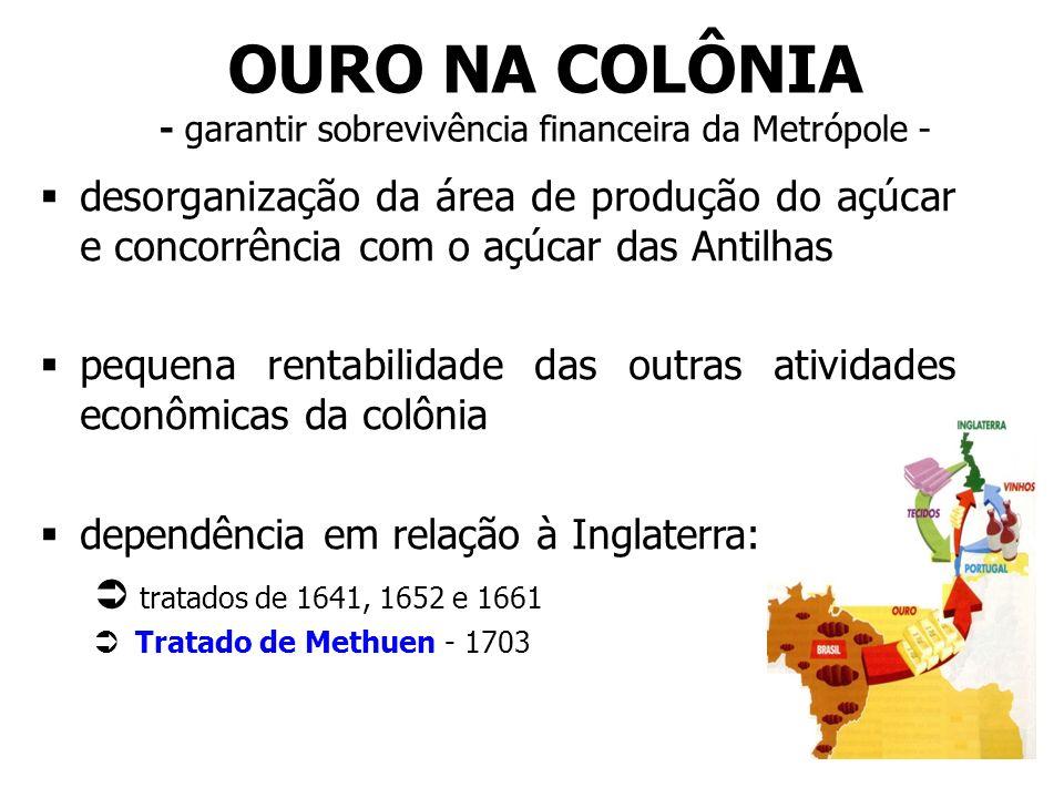 OURO NA COLÔNIA - garantir sobrevivência financeira da Metrópole -