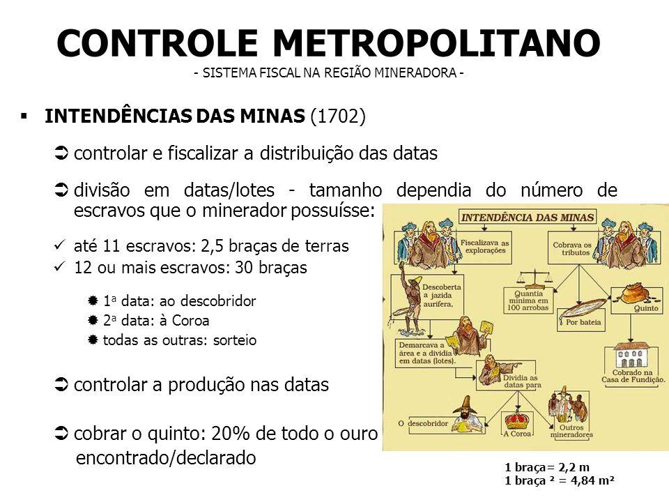 CONTROLE METROPOLITANO - SISTEMA FISCAL NA REGIÃO MINERADORA -