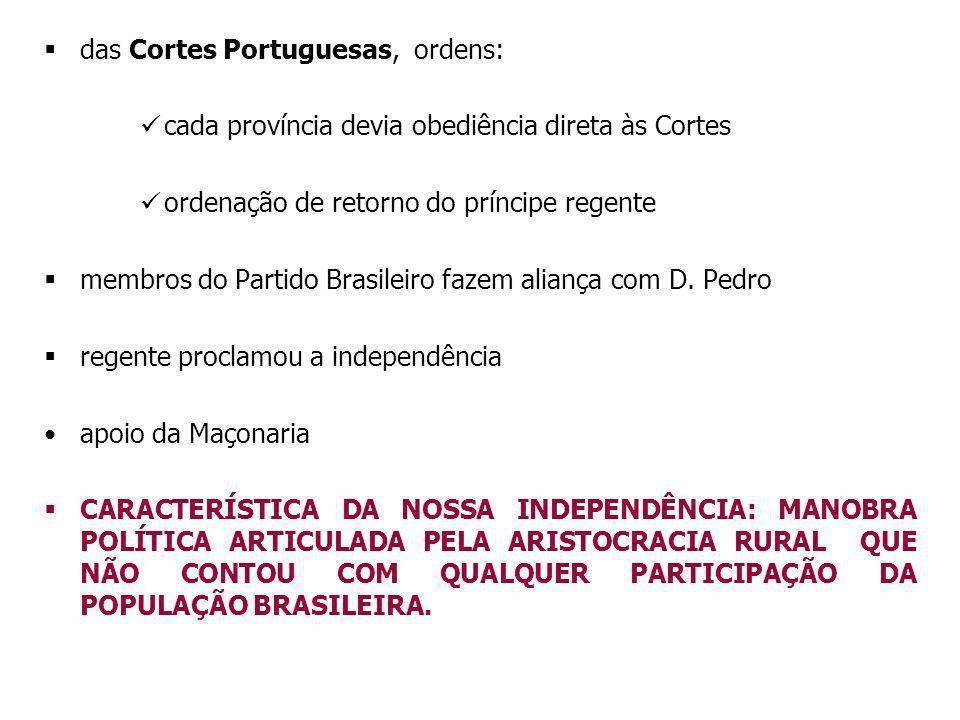 das Cortes Portuguesas, ordens: