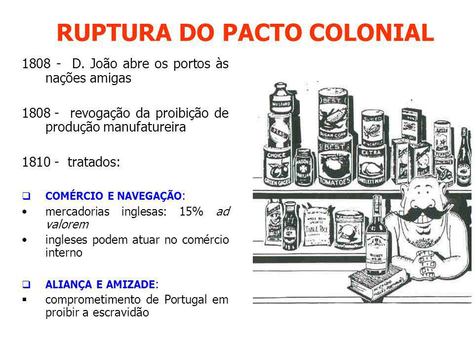 RUPTURA DO PACTO COLONIAL