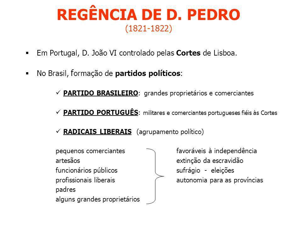 REGÊNCIA DE D. PEDRO (1821-1822) Em Portugal, D. João VI controlado pelas Cortes de Lisboa. No Brasil, formação de partidos políticos: