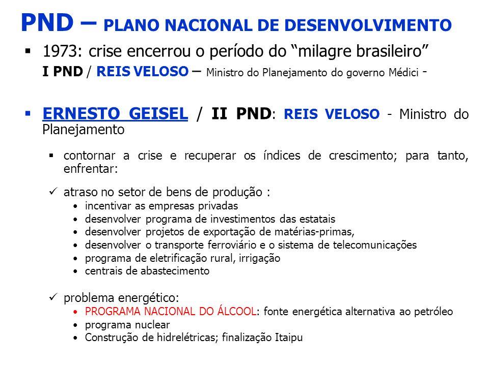 PND – PLANO NACIONAL DE DESENVOLVIMENTO