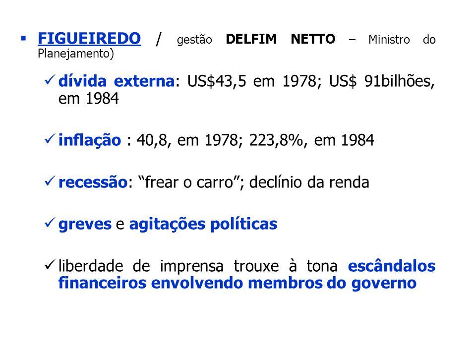 FIGUEIREDO / gestão DELFIM NETTO – Ministro do Planejamento)