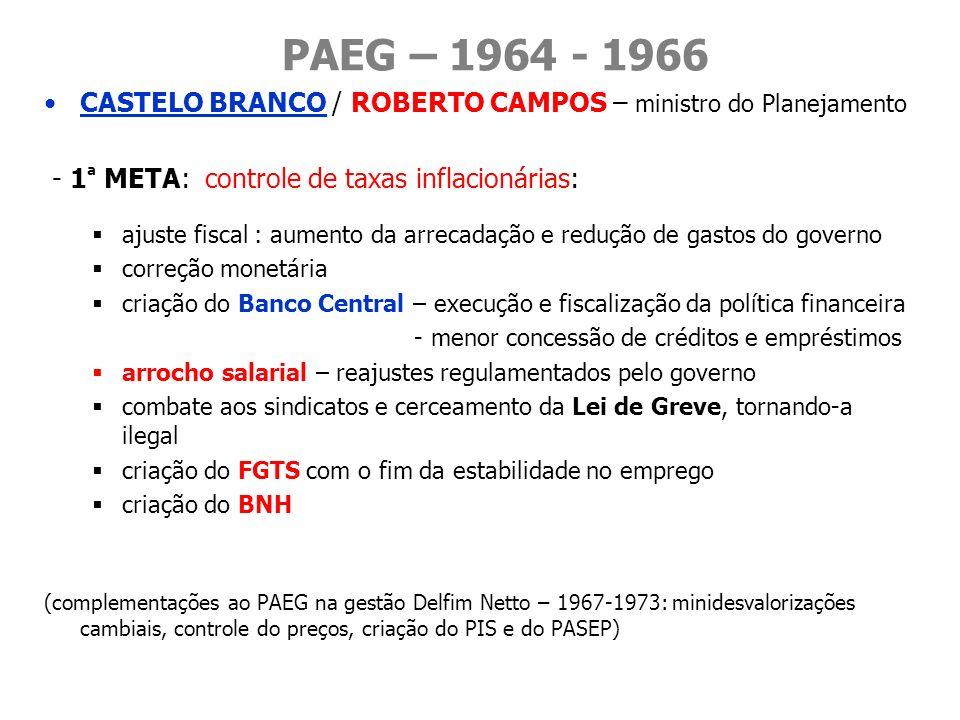 PAEG – 1964 - 1966CASTELO BRANCO / ROBERTO CAMPOS – ministro do Planejamento. - 1ª META: controle de taxas inflacionárias: