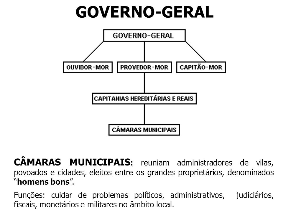 GOVERNO-GERAL