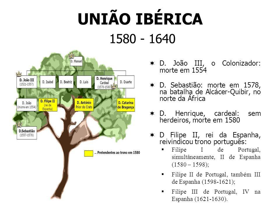 UNIÃO IBÉRICA 1580 - 1640 D. João III, o Colonizador: morte em 1554