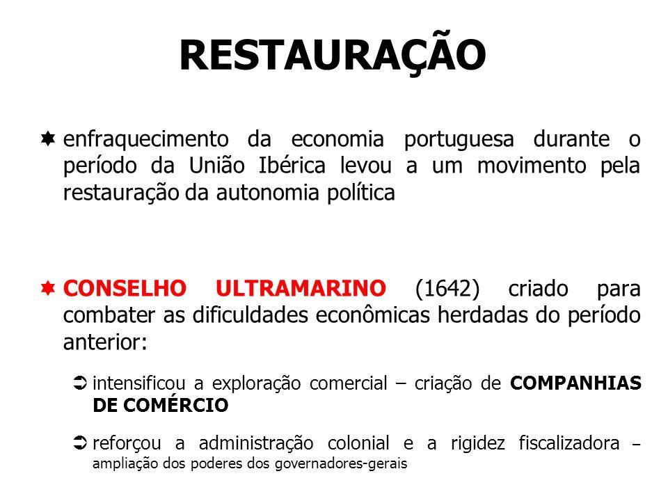 RESTAURAÇÃO enfraquecimento da economia portuguesa durante o período da União Ibérica levou a um movimento pela restauração da autonomia política.