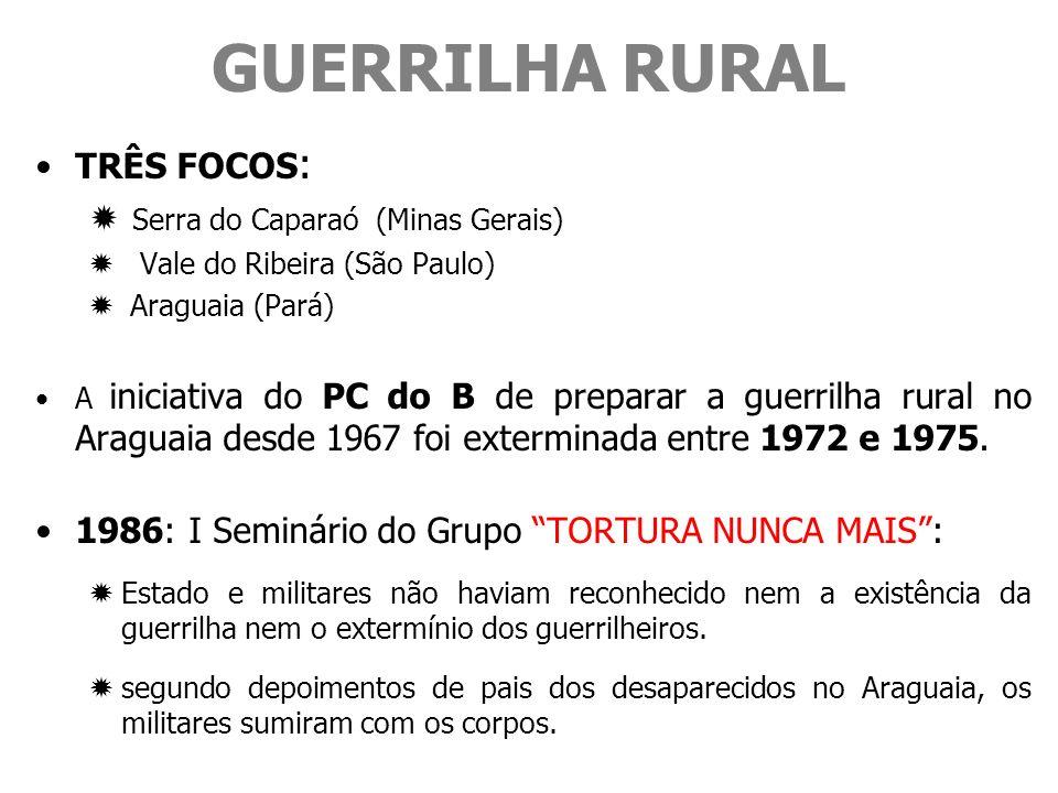 GUERRILHA RURAL TRÊS FOCOS: Serra do Caparaó (Minas Gerais)