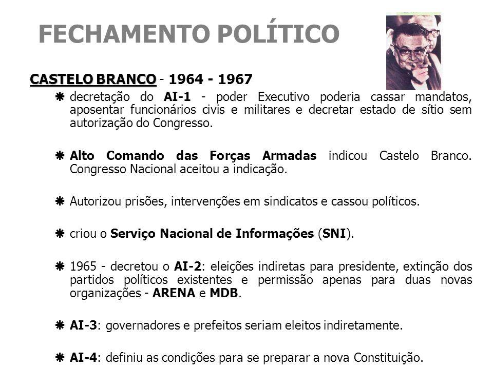 FECHAMENTO POLÍTICO CASTELO BRANCO - 1964 - 1967