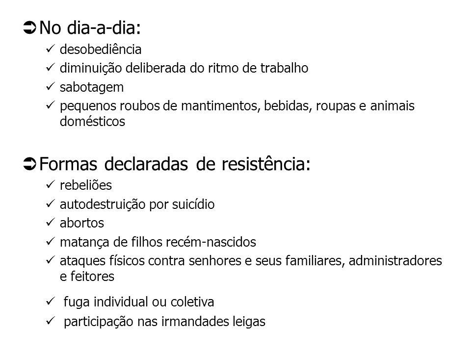 Formas declaradas de resistência: