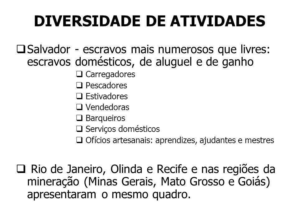 DIVERSIDADE DE ATIVIDADES