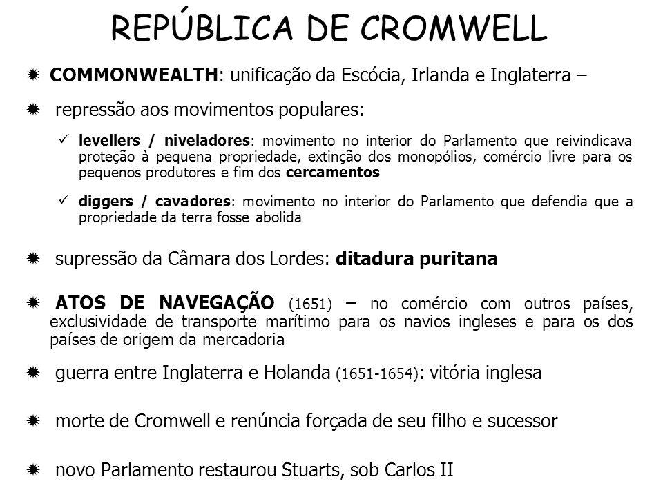REPÚBLICA DE CROMWELL COMMONWEALTH: unificação da Escócia, Irlanda e Inglaterra – repressão aos movimentos populares: