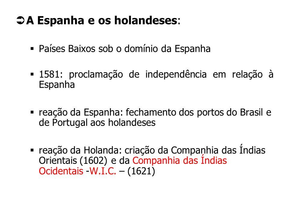 A Espanha e os holandeses: