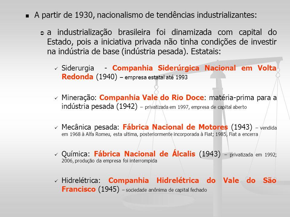 A partir de 1930, nacionalismo de tendências industrializantes: