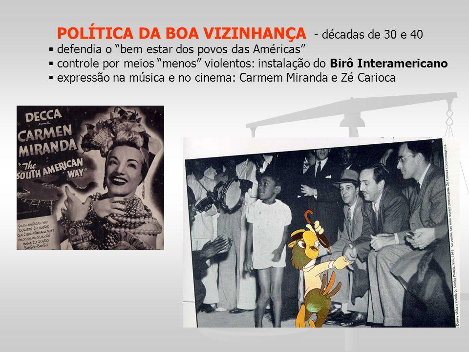 POLÍTICA DA BOA VIZINHANÇA - décadas de 30 e 40