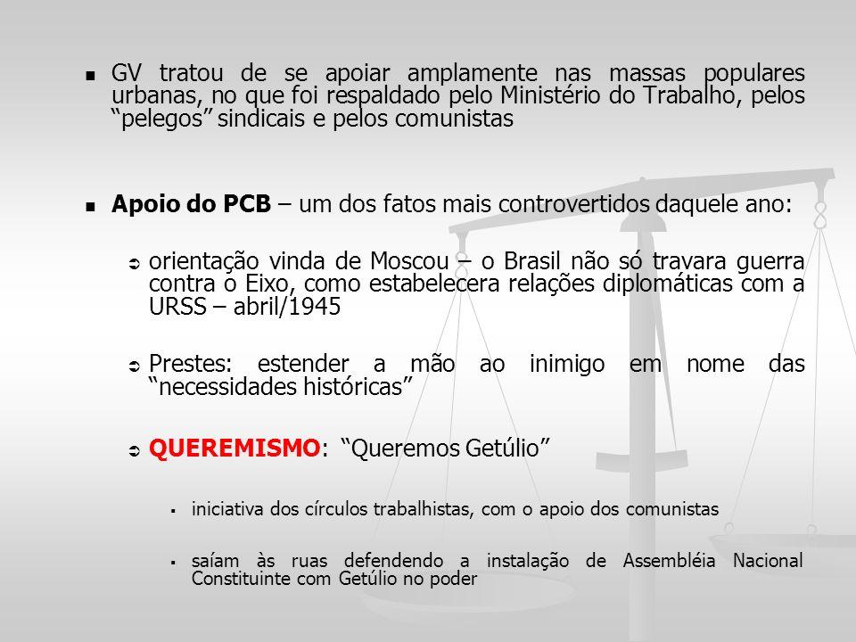 Apoio do PCB – um dos fatos mais controvertidos daquele ano: