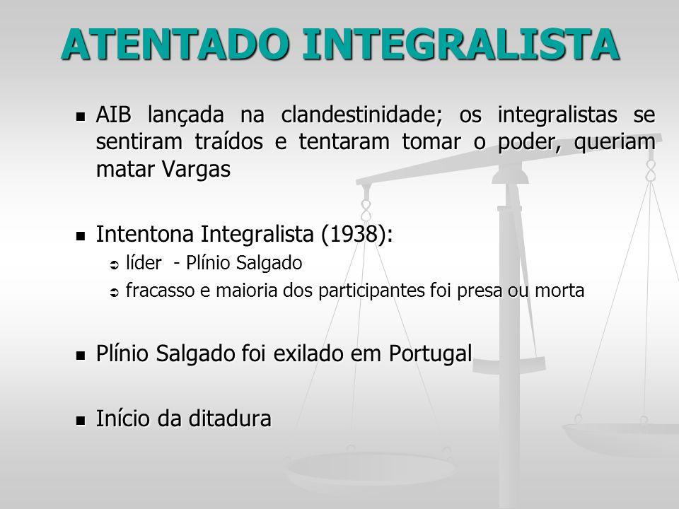 ATENTADO INTEGRALISTA