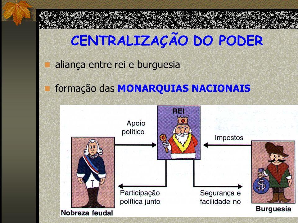 CENTRALIZAÇÃO DO PODER
