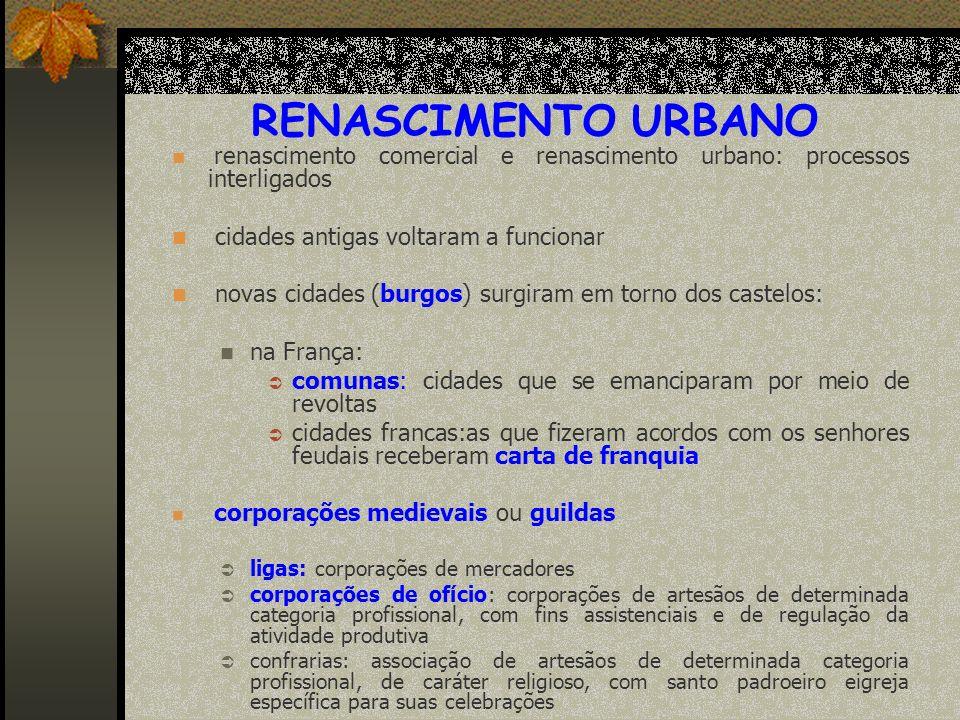 RENASCIMENTO URBANO cidades antigas voltaram a funcionar