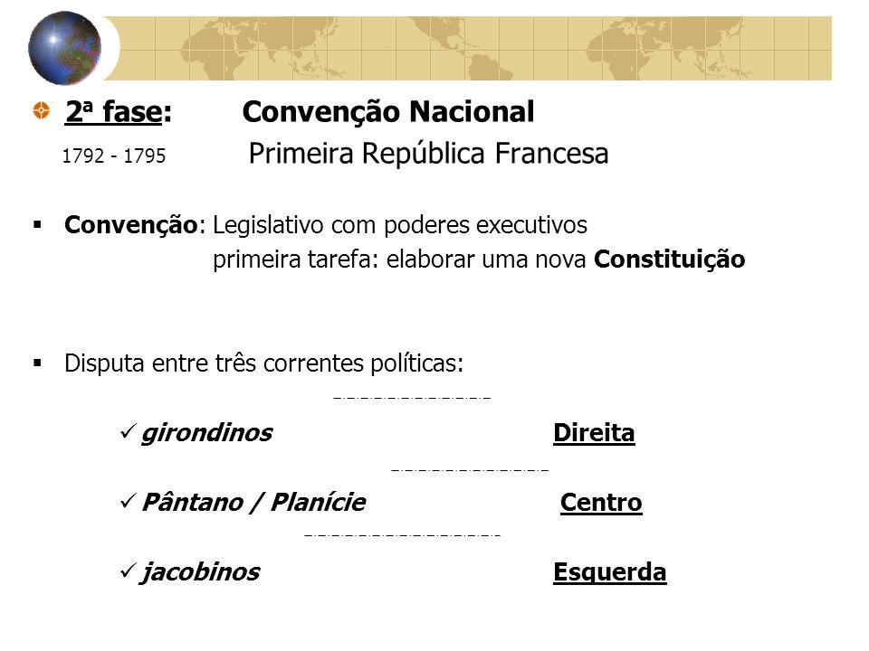 2a fase: Convenção Nacional