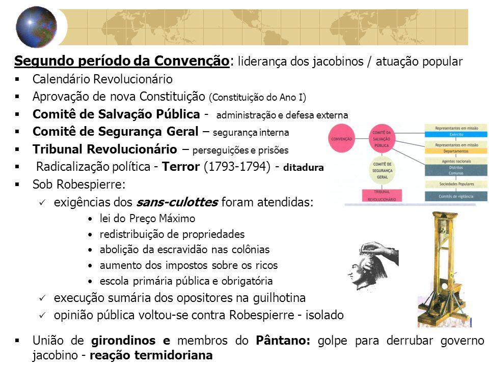 Segundo período da Convenção: liderança dos jacobinos / atuação popular