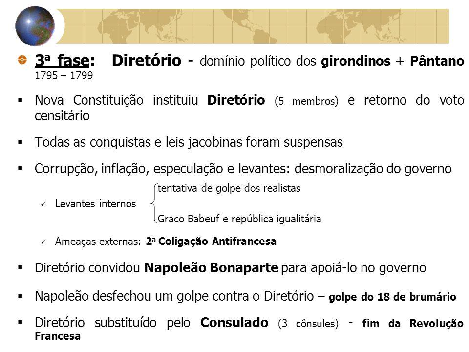 3a fase: Diretório - domínio político dos girondinos + Pântano 1795 – 1799