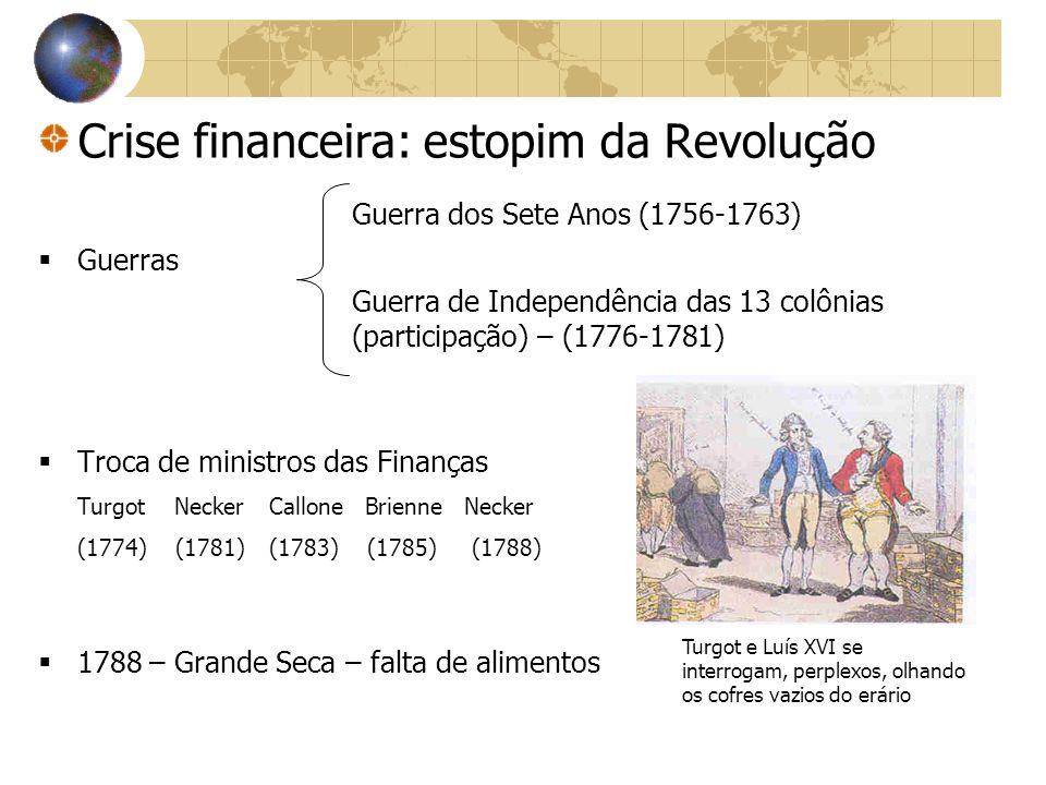 Crise financeira: estopim da Revolução