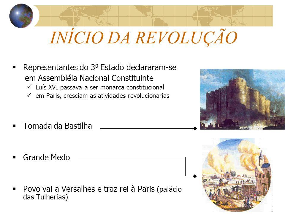 INÍCIO DA REVOLUÇÃO Representantes do 30 Estado declararam-se