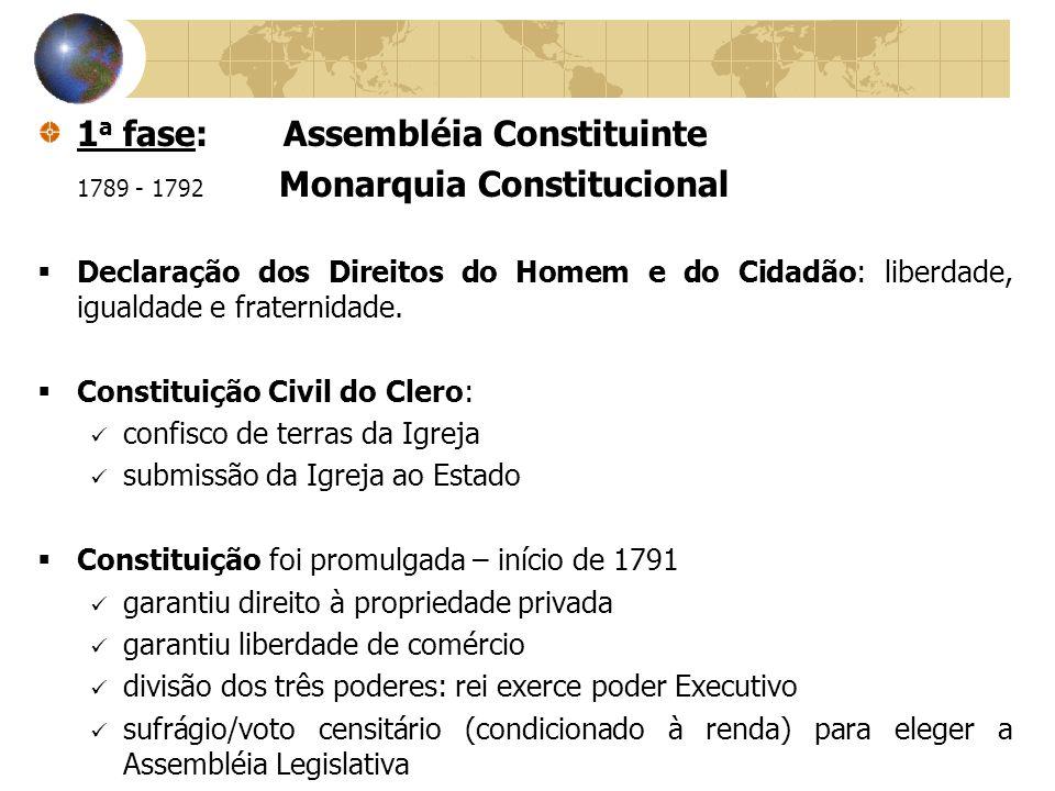 1a fase: Assembléia Constituinte 1789 - 1792 Monarquia Constitucional