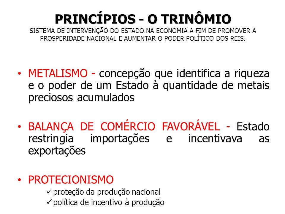 PRINCÍPIOS - O TRINÔMIO SISTEMA DE INTERVENÇÃO DO ESTADO NA ECONOMIA A FIM DE PROMOVER A PROSPERIDADE NACIONAL E AUMENTAR O PODER POLÍTICO DOS REIS.